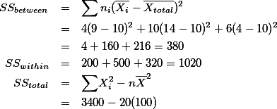 \begin{eqnarray*} SS_{between} & = & \sum n_i ( \overline{X_i} - \overline{X_{total}} )^2 \\  & = & 4 (9-10)^2 + 10 (14-10)^2 + 6 (4-10)^2 \\  & = & 4 + 160 + 216 = 380 \\ SS_{within} & = & 200 + 500 + 320 = 1020 \\ SS_{total} & = & {\sum} X_i^2 - n \overline{X}^2 \\  & = & 3400 - 20 (100)  \end{eqnarray*}