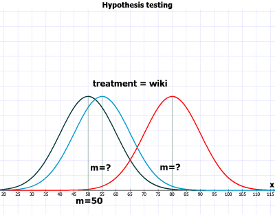 hypothesis-testing.png
